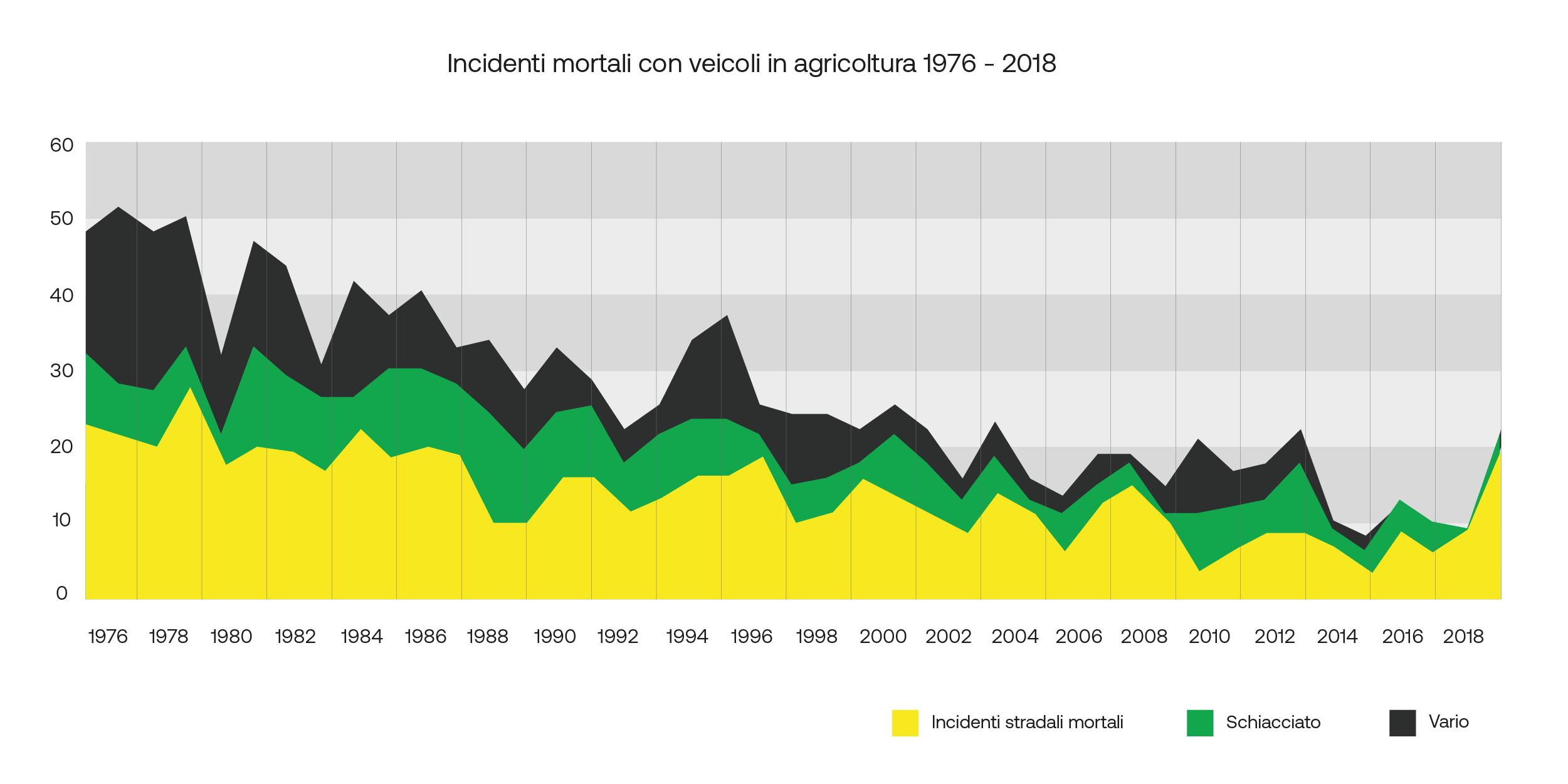 SAW_Graph_Italienisch_311019-16.png