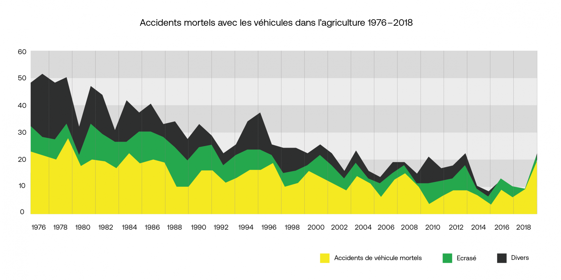 SAW_Graph_French_311019-16.png
