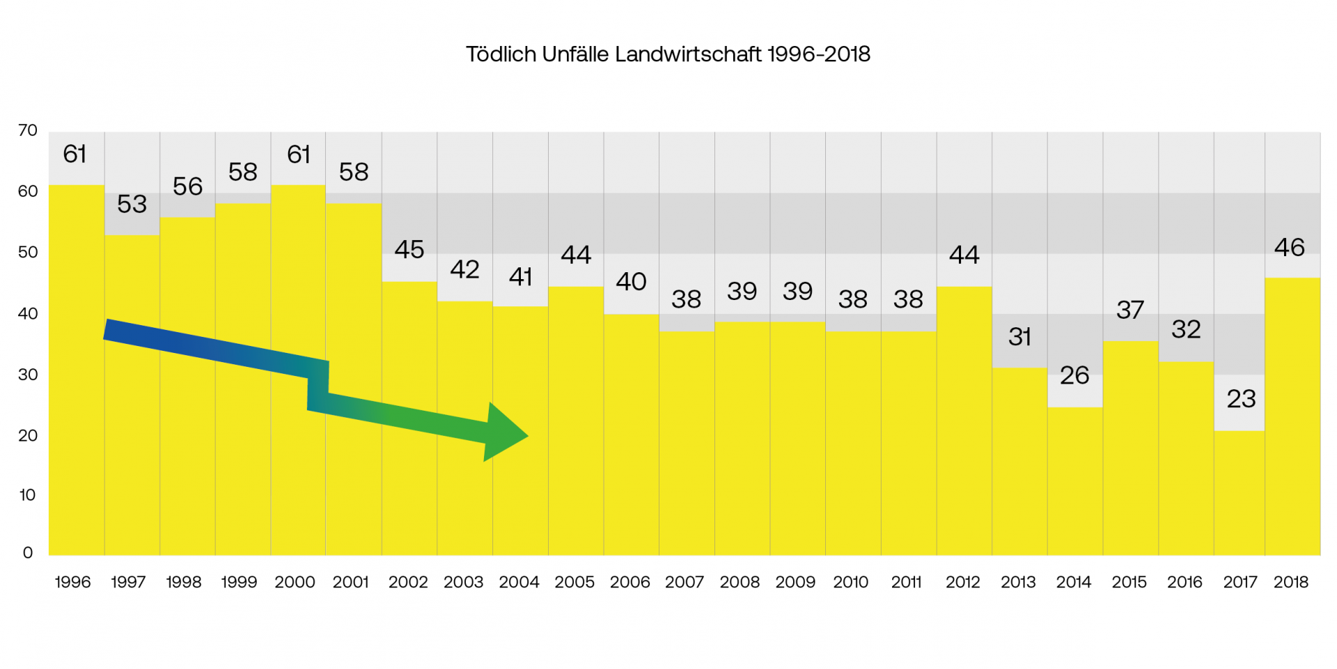 Graph_German_311019-17.png